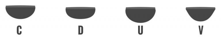 Neck Profiles