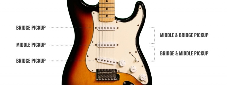 Stratocaster – Pickup configuration